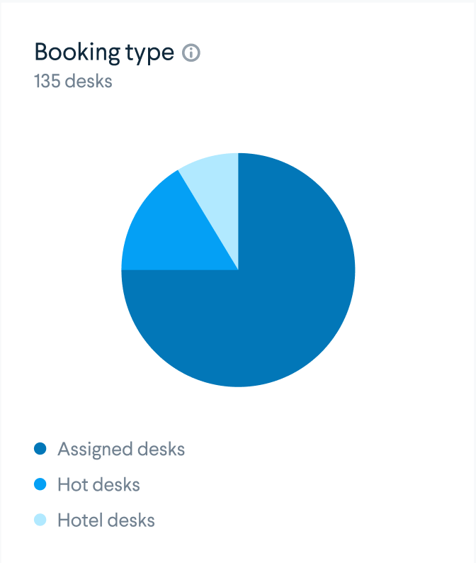 booking_type.png